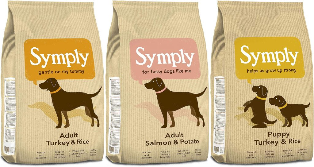 symply dog food review