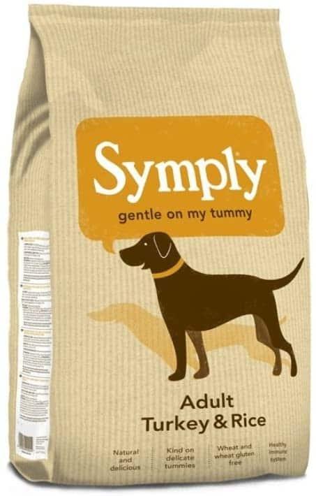 Symply Adult Dog Food (Turkey)